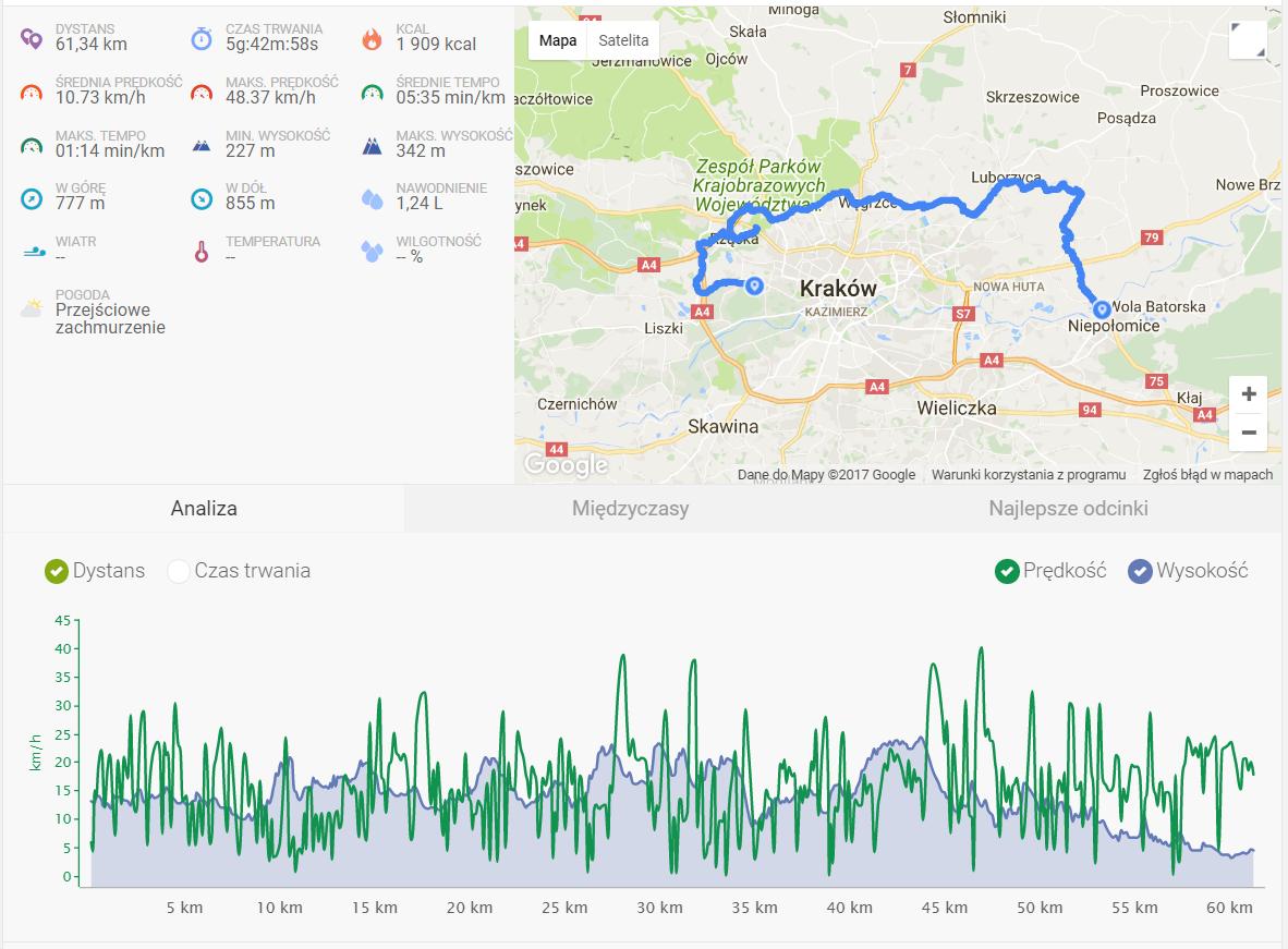 zapis trasy Endomondo rower Kraków